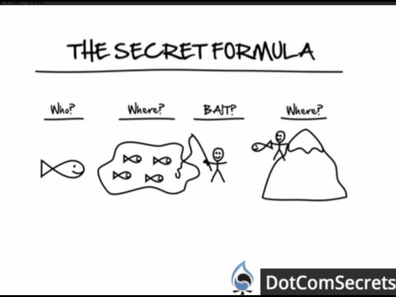 Video 2: The Secret Formula