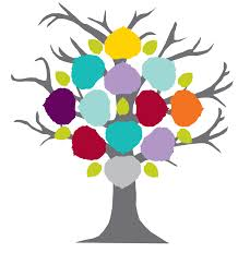family tree pic Family Tree Coaching?