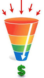 funnel Do You Know Your Client Conversion Rate?